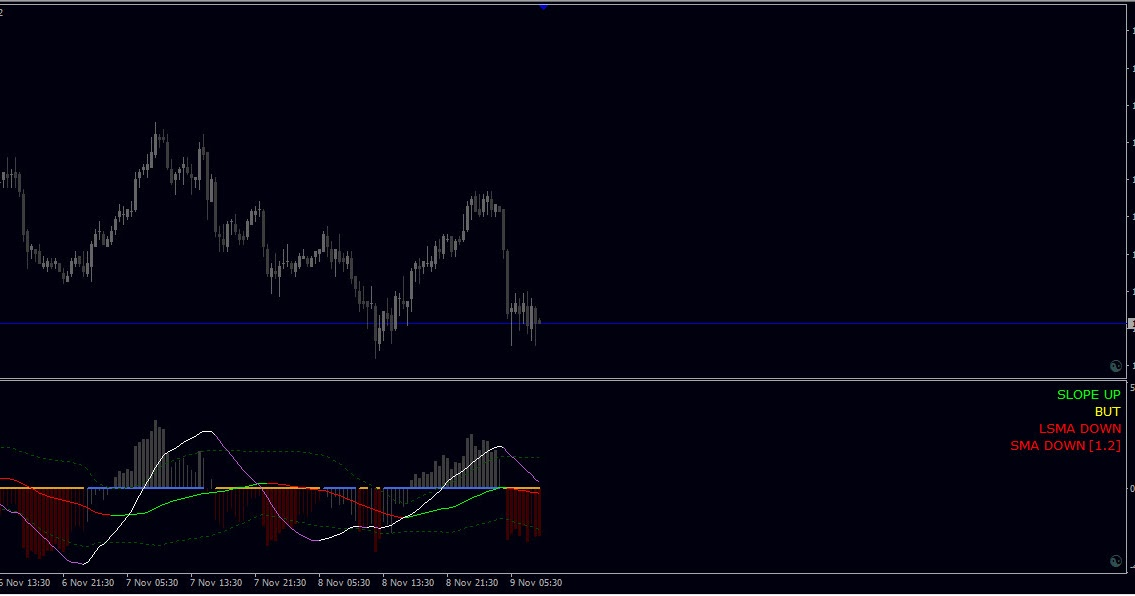 Kgers forex
