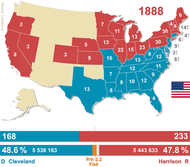 United States of America presidential election of 1888