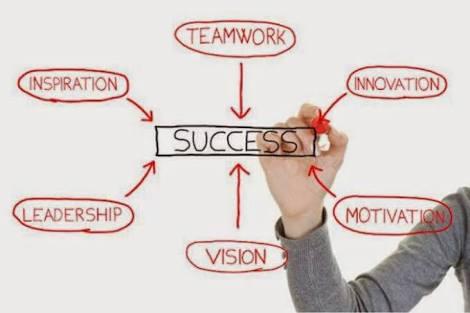 Untuk membangun jaringan yang besar dan besar lengan berkuasa  Langkah Sukses Langkah Sukses