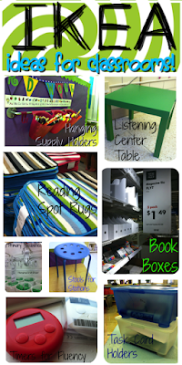 Decorating and Organizing the classroom- ideas for classroom decoration and organization; back to school classroom ideas
