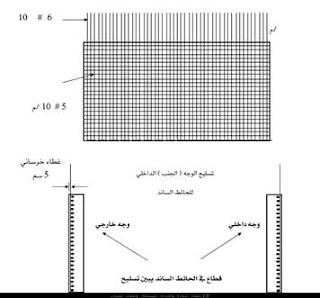 اعمال النجارة والحداده المسلحة واعمال المباني pdf