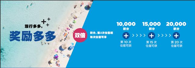 6月份Marriott、Hilton、IHG 、Accor、Hyatt酒店集團活動匯總帖