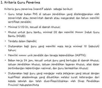 Tenaga GTT/PTT akan Mendapatkan Insentif Guru Non PNS