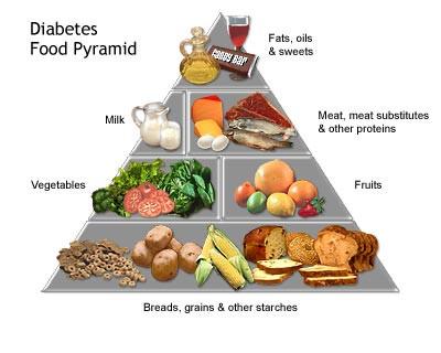 Ab jetzt richtig essen bei Diabetes Typ 2!