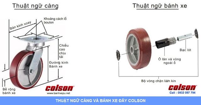 Hướng dẫn lựa chọn bánh xe PU Colson