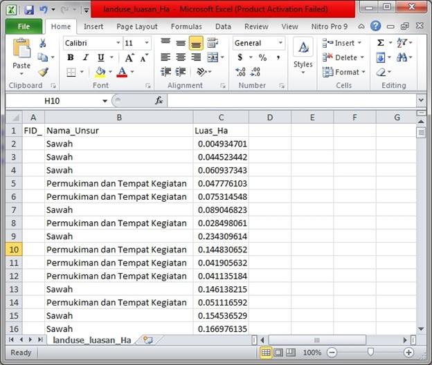 Konversi Database atau Tabular (dbf) pada Shapefile ke Ms Excel