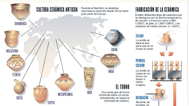 Materiales cer micos propiedades clasificaci n y obtenci n Definicion de ceramica