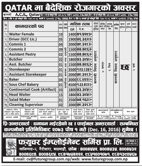 Jobs in Qatar for Nepali, Salary Up to Rs 1,03,835