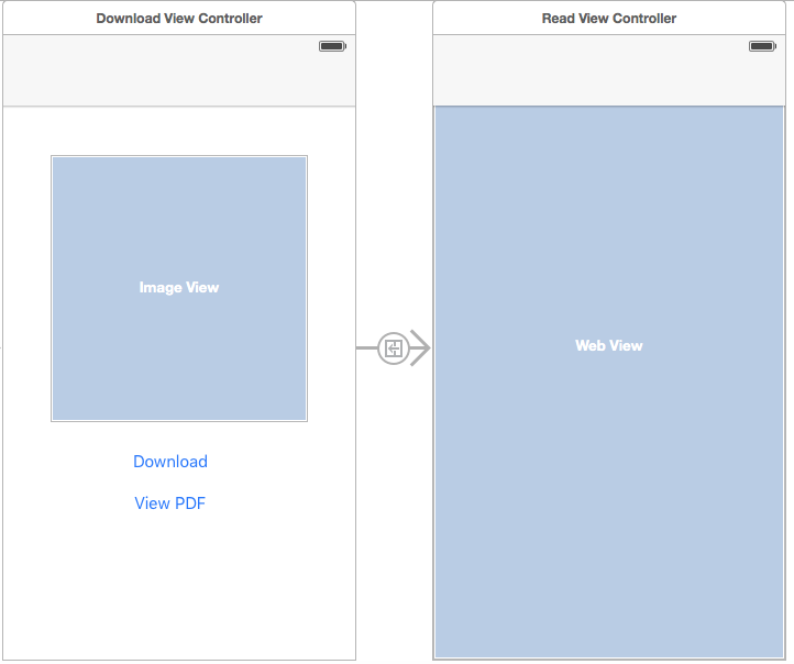 Swift Advance: Swift- Download PDF