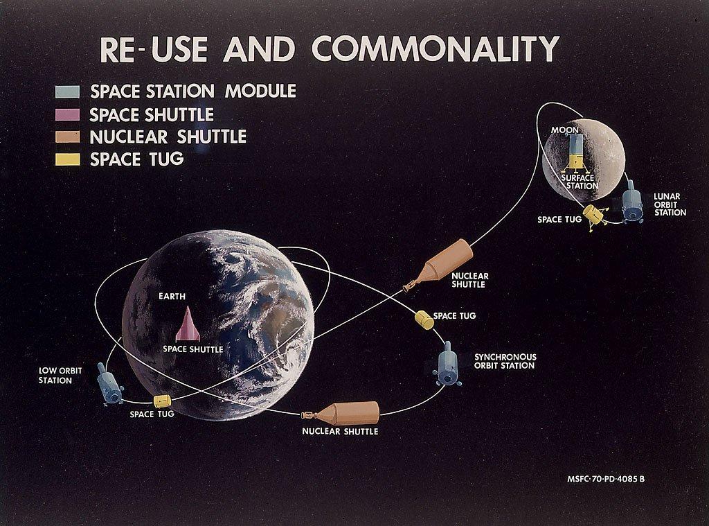 cislunar space station - photo #21