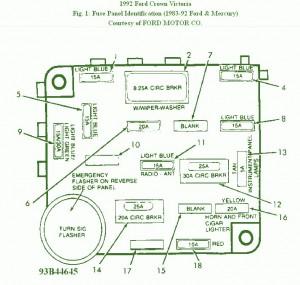 FORD Fuse Box Diagram: Fuse Box Ford 1994 Crown Victoria Diagram