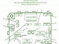 1994 F 150 Fuse Panel Diagram