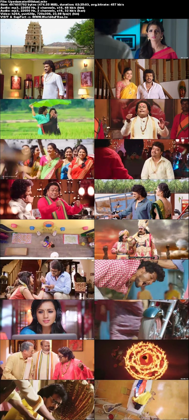 Upendra Matte Baa 2017 Dual Audio UNCUT HDRip 480p 450Mb x264 world4ufree.vip , South indian movie Baloon 2018 hindi dubbed world4ufree.vip 480p hdrip webrip dvdrip 400mb brrip bluray small size compressed free download or watch online at world4ufree.vip