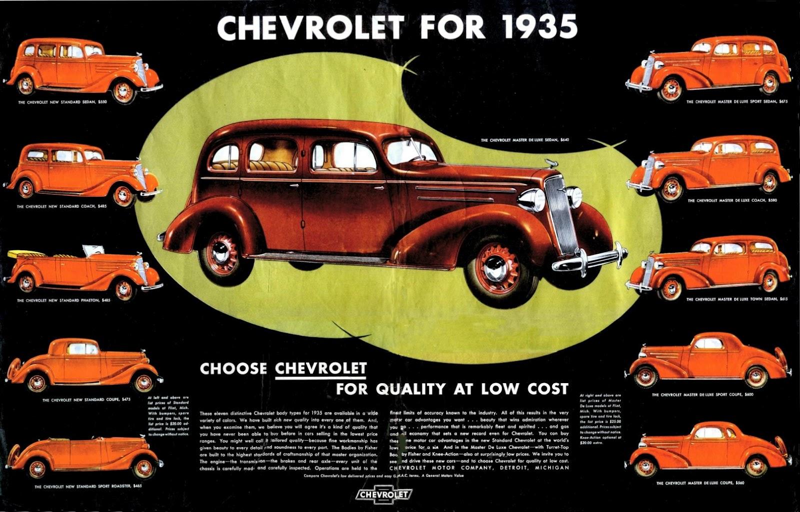 Tillman County Chronicles: Murrell Bros  Chevrolet, 1935