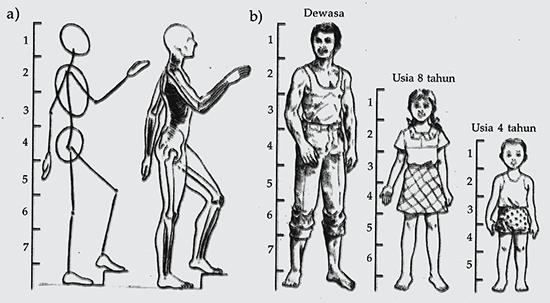 Gambar Manusia