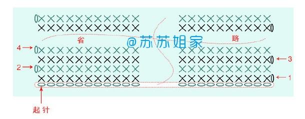 Схема вязания ручки сумки (обвязывается толстая бельевая веревка)