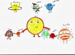Texto produzido pela aluna Kenia Silva Veiga T63 de 6° ano. Tema: Como surgiu o planeta Terra?