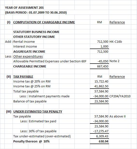 Malaysia Taxation Junior Diary: Investment holding ...