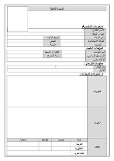 درجات وظيفية في الخطوط الجوية العراقية (موظفات اجراءات السفر)