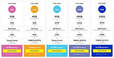 Paket Internet kartu XL yang Paling murah terbaru dan terlengkap
