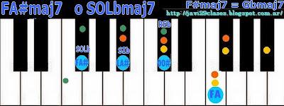acorde de piano chord séptima mayor FA#7+ o SOLb7+ = FA#7M = SOLb7M