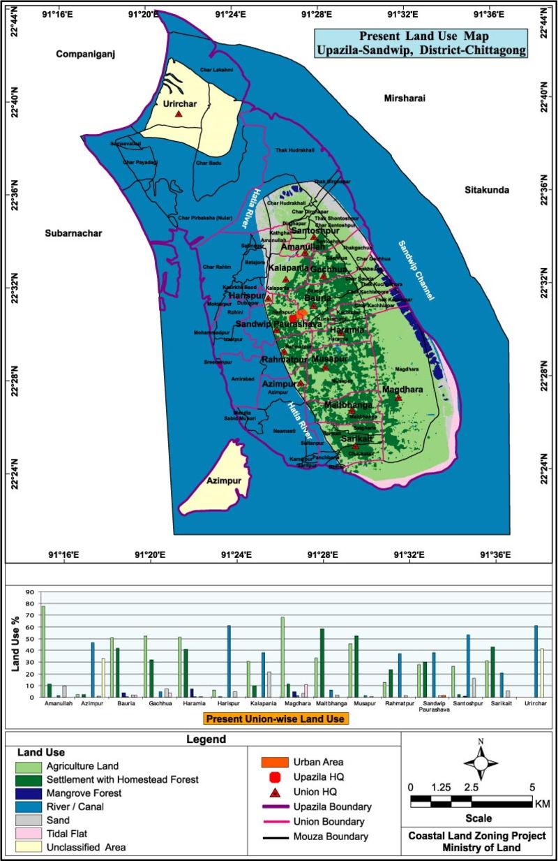 Sandwip Upazila Land Use Mouza Map Chittagong District Bangladesh