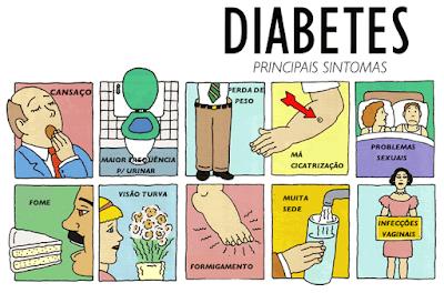 má cicatrizarão pode ter relação com diabetes