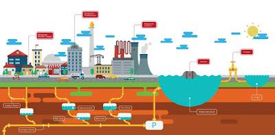 Pra-rancangan Instalasi Pengolahan Air Limbah Domestik Pasar Klandasan Kota Balikpapan | BAB II (Lanjutan 4)