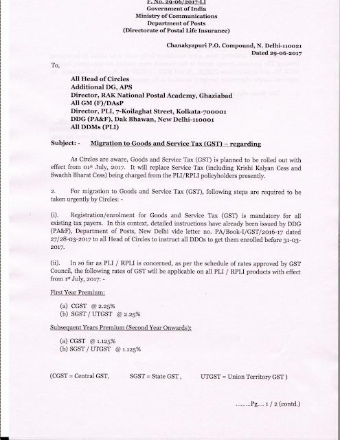 Directorate order on service tax for pli rpli ra directorate order on service tax for pli rpli raised in cw gst migration spiritdancerdesigns Choice Image