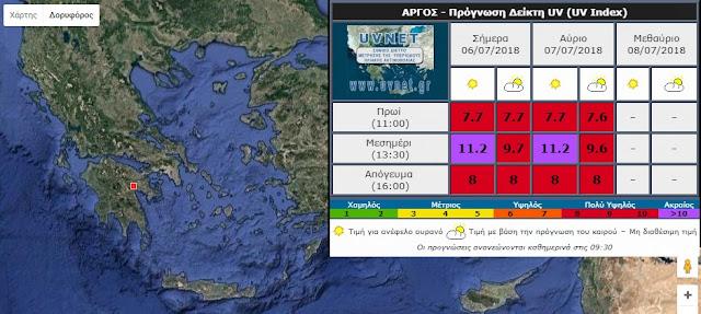 Ξεπερνά και το κόκκινο σήμερα και αύριο ο δείκτης Υπεριώδους ηλιακής ακτινοβολίας στο Άργος - Μέτρα προφύλαξης