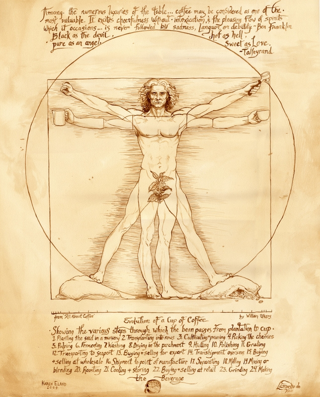 14-Leonardo-da-Vinci-Vitruvian-Man-Karen-Eland-Coffee-and-Water-Recreate-Famous-Paintings-with-a-Difference-www-designstack-co