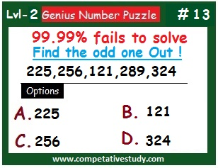 Number Puzzle: Find the odd one out: 225, 256, 121, 289, 324