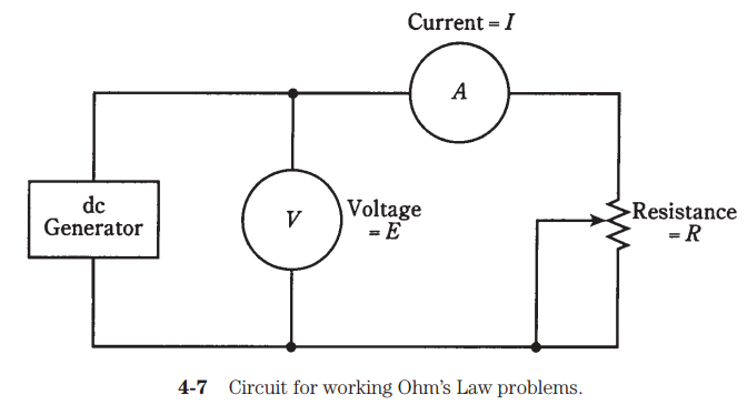 Basic DC Circuits - Gibilisco MCQs in Electronics