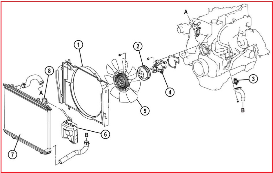 pontiac gc starter diagram