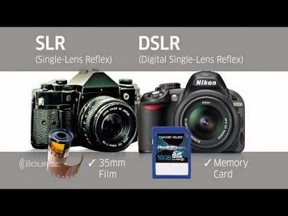 Perbedaan SLR dan DSLR Dari Segi Sistem