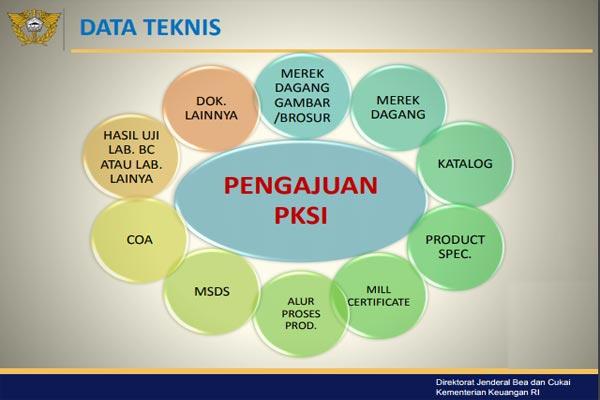 Data Teknis PKSI