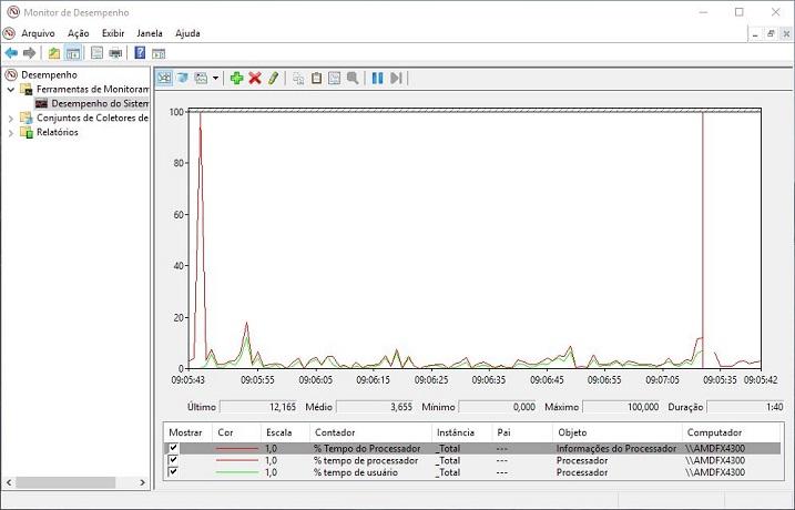 monitorando-desempenho-base-cpu