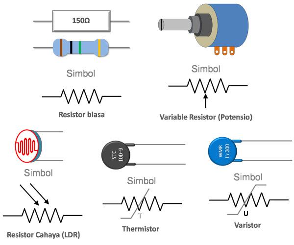 kita tentu mengenal berbagai jenis Alat Mengenal 6 Komponen Elektronika, serta penjelasannya