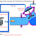 Deluge Valve working principle and application in fire protection