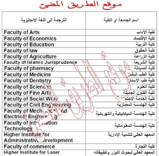 شرح وفيديو ترجمة وطريقة نطق اسماء الكليات والجامعات العربية