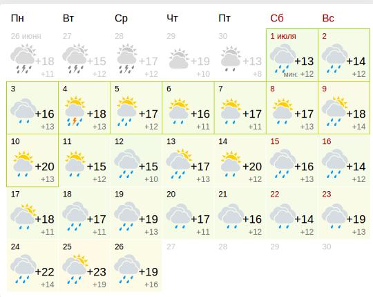 прогноз на июль