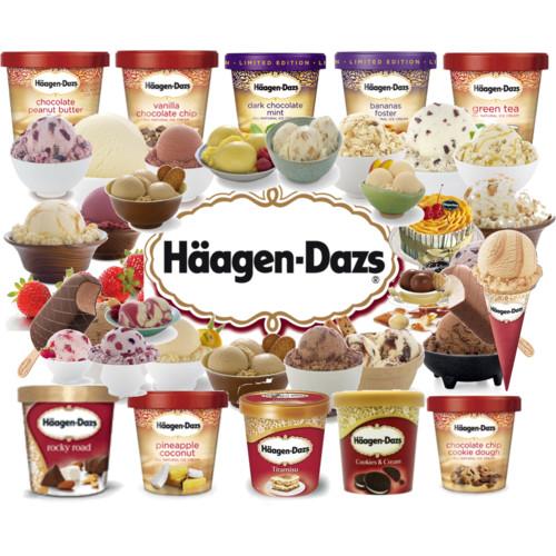 Haagen-Daz Marketing Analysis