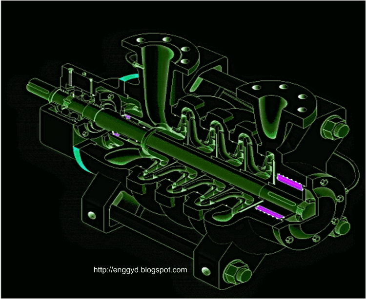 AutoCAD drawing of multistage pump