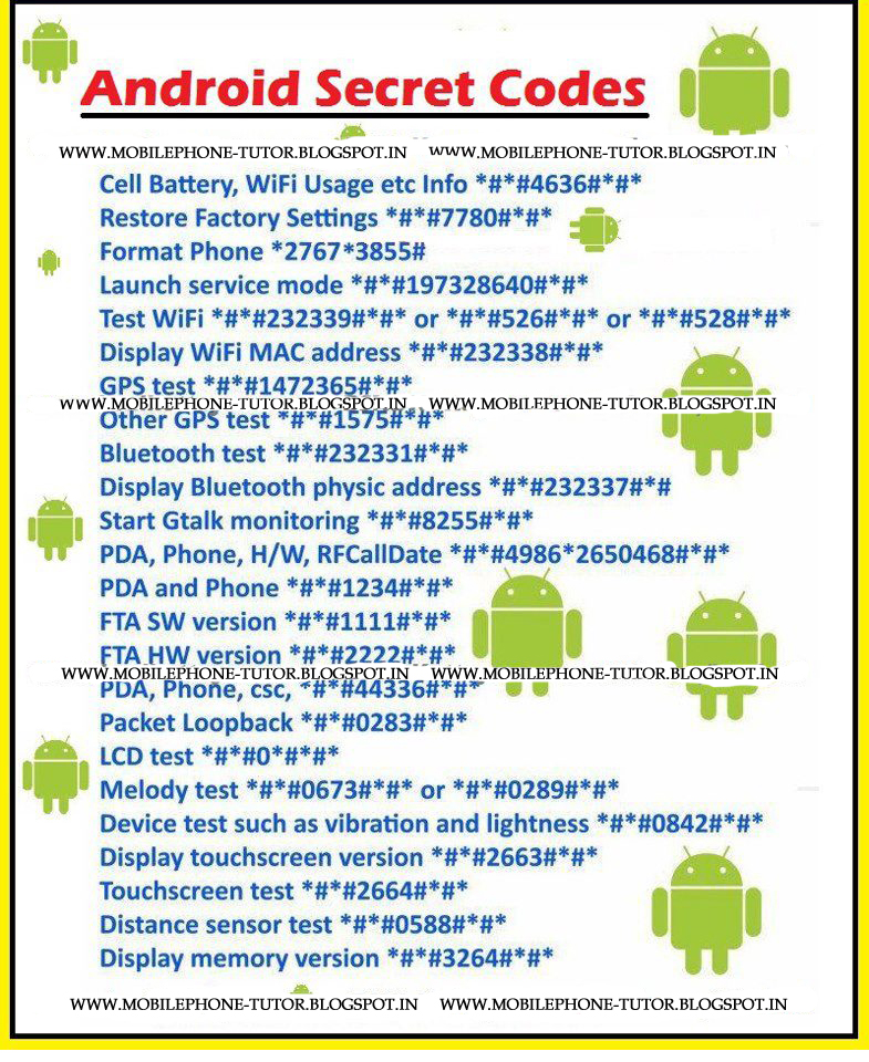 ANDROID PHONE CODES EBOOK