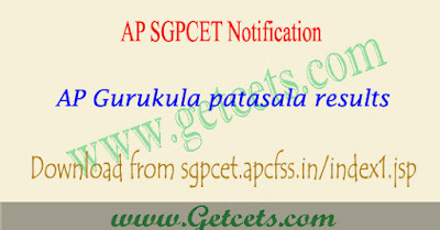 AP Gurukulam 5th class entrance results 2021-2022 apgpcet