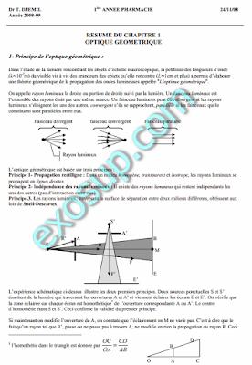 résumé d'optique géométrique