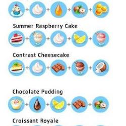 Best Cake Recipe , Blogger.com