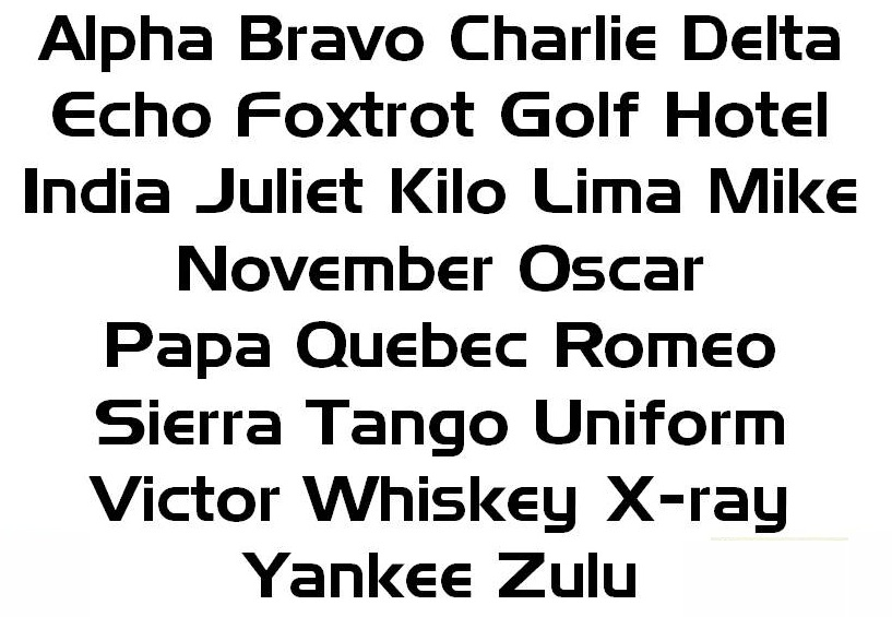 Phonetic alphabets (alpha bravo etc) february 2007. Fabulous Crossload Nato Phonetic Alphabet Alpha Bravo Charlie Delta