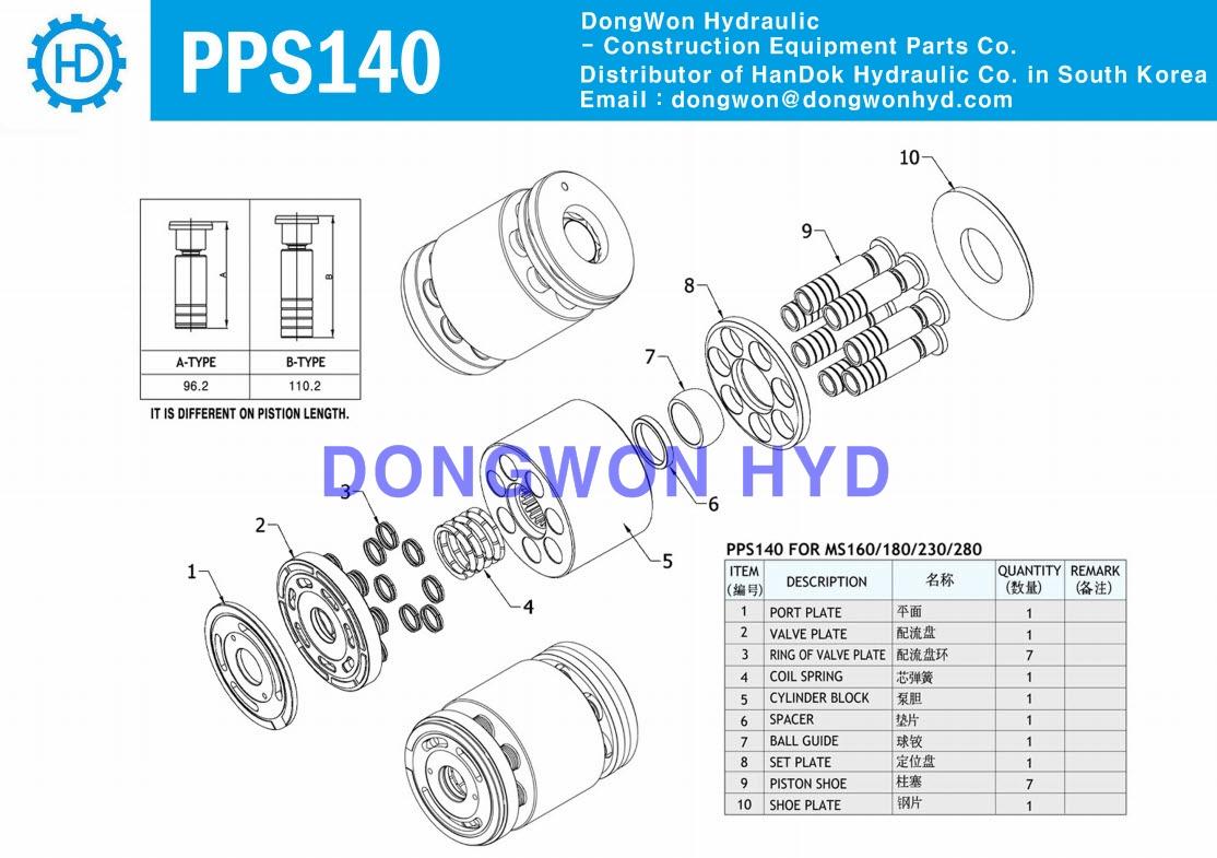 DongWon Construction Equipment Co  - HANDOK KOREA: MITSUBISHI PPS140