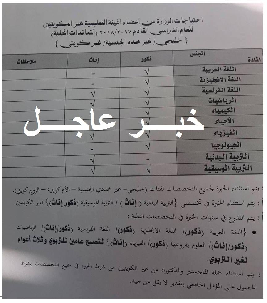 وزارة التربية والتعليم بالكويت تعلن عن حاجتها لمدرسين ومدرسات للعام 2017 / 2018 - منشور اليوم 13 يناير 2017